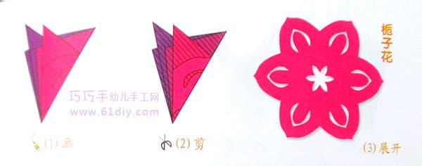 对称剪纸教程图解