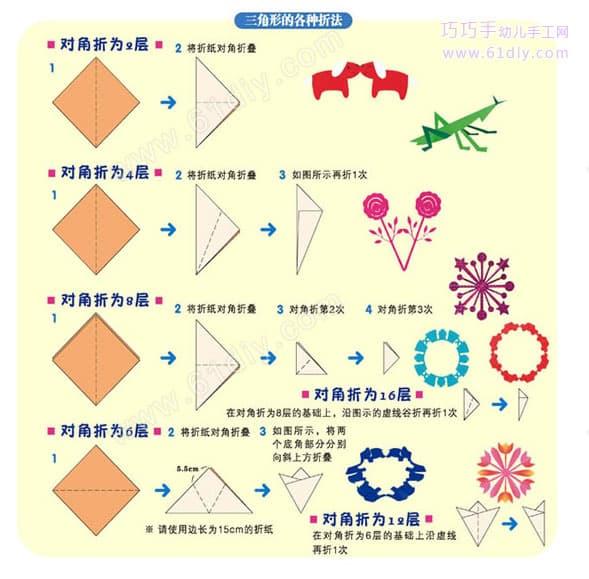 剪纸基础——三角形的各种折法