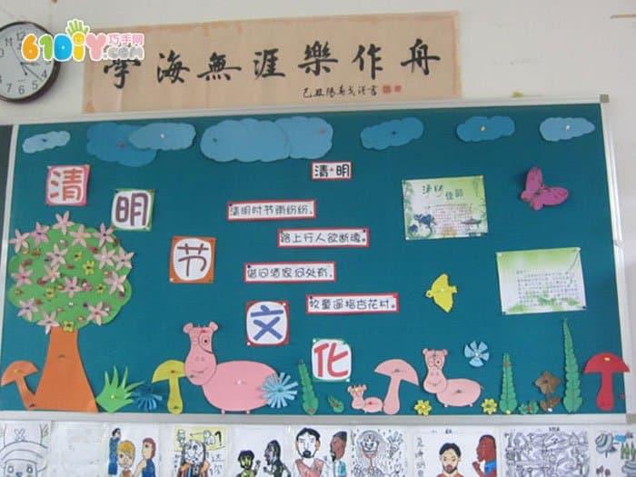 幼儿园主题墙饰:清明节文化